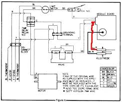 mobile home thermostat wiring diagram mobile home furnace miller mobile home thermostat wiring diagram wiring diagram pictures detail mobile home thermostat mobile home thermostat wiring diagram