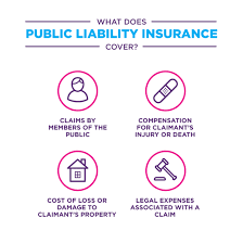 what does public liability insurance cover