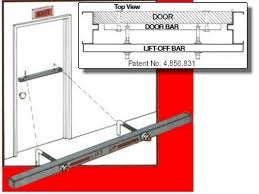 Emergency exit doors commercial door bars exit door security bar