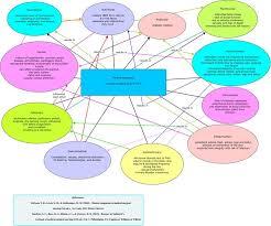 education essay topics xiii