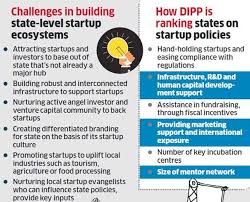 India Startups Economic Different Are States Times Startup Succeed Help Across - Policy Doing The To What