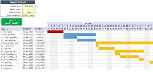 Free Easy Gantt Chart Maker 017 Excel Gantt Chart Maker Template Someka Cover Microsoft