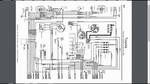 where does the red solenoid power wire connect to using ez so assuming pin head is right i just need to where all of these wires come in to play here on the diagram and try to duplicate that