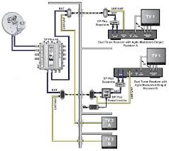 sky wiring diagram sky image wiring diagram sky satellite dish wiring diagram wiring diagram on sky wiring diagram