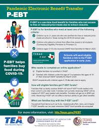 When a participant shops at a snap authorized retail store, their snap ebt account is debited to reimburse the store for food that was purchased. United Isd P Ebt
