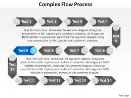 Ppt Compound Flow Powerpoint Theme Procurement Process