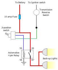 1987 jeep wrangler gauge wiring diagram wiring diagram and hernes 90 jeep wrangler fuel relay diagram image about wiring
