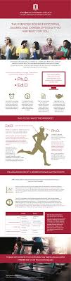 Careers With Exercise Science Degree Whats The Difference Between An Edd And A Phd In Exercise