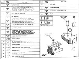 what fuse slot is the top in a 94 lebaron gtc