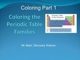 Ppt on periodic table of elements