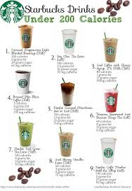 Light Coffee Drinks At Starbucks Keep Your Liquid Calories Under Control With These Drinks