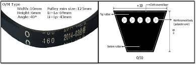 Top Quality Washing Machine V Belt Micro V Belts Buy Washing Machine V Belt Micro V Belts V Belts Product On Alibaba Com