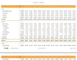 How To Forecast Balance Sheet The Balance Sheet Forecast The Invisible Accountant