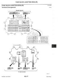 nissan cube wiring diagram with electrical pictures 54407 Nissan Cube Wiring Diagrams full size of nissan nissan cube wiring diagram with example pics nissan cube wiring diagram with nissan cube wiring diagram
