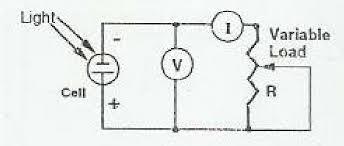circuit diagram for solar cells measurement scientific circuit diagram for solar cells measurement
