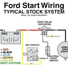 ford starter solenoid wiring diagram as well as full size image 1989 1995 ford f150 starter solenoid wiring diagram ford starter solenoid wiring diagram and starter solenoid wiring diagram impressive red green simple collection wire