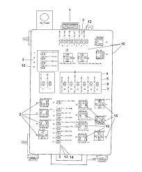 2007 chrysler 300 fuse block diagram wiring diagram structure fuse box diagram 2007 chrysler 300 2 7 wiring diagrams favorites 2006 chrysler 300 2 7
