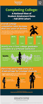 new strategies for reaching enrollment and student outcome goals their degree at a different college or university positive student outcomes often hinge on a successful college transfer a streamlined process is key