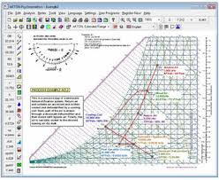 Psychrometric Chart Software Free Download High Low Temperature Pressure Psychrometric Chart Analysis