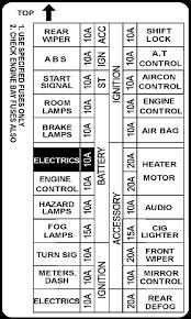 nissan skyline fuse box diagram on nissan images free download 97 Nissan Sentra Fuse Box Diagram nissan skyline fuse box diagram 2 nissan master cylinder diagram nissan relay diagram 1997 nissan sentra fuse box diagram
