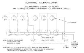 wiring diagram for taco zone valves the wiring diagram taco zone valves wiring diagram nilza wiring diagram