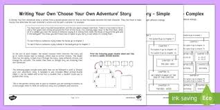Choose Your Own Adventure Story Template Choose Your Own Adventure Writing Worksheet Activity Sheets Writing