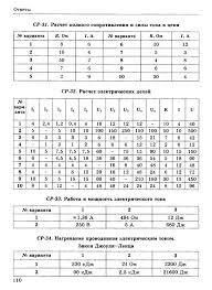 Ответы к тестам по физике класс Громцева