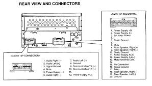 subaru radio wiring diagram for dual fresh 8 cessna 150 5 wikiduh com dual bluetooth radio wiring diagram at Dual Radio Wiring Diagram