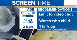 Screen Time Recommendations By Age Chart Max Of 2 Hours Of Screen Time A Day Recommended For Kids