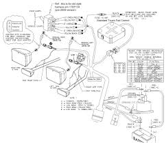 curtis snow plow wiring harness wiring library diagram a2 Chevy Boss Plow Wiring Diagram at Boss Plow Wiring Diagram Truck Side