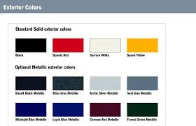 Aston Martin Color Chart Official Porsche Cayman S Exterior And Interior Color Charts
