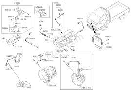 Kia k2700 alternator wiring diagram stateofindianaco 28390c11 kia k2700 alternator wiring diagram