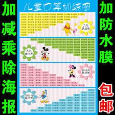 Nine Multiplication Chart Usd 6 49 Nine Nine Multiplication Formulas Table Poster