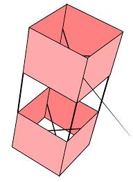 Box Kite Designs Plans Box Kite Wikipedia