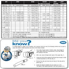 garden hose thread size best of brass compression fitting size chart size chart