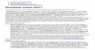 2016 Disawar Chart Desawar Chart 2011 Mvapy Noip Chart 2011 Scoreboard Will