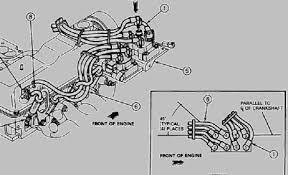 firing order how do i the firing order has 8 spark plugs 3 replies