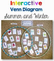 Interactive Venn Diagram Generator Interactive Venn Diagram Using Large Hoops And Vocabulary