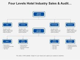 Four Levels Hotel Industry Sales And Audit Functions Org