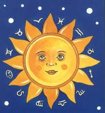 Solar Return Chart Astrodienst Astrowiki