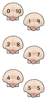 17 best ideas about math helper the heroes shell number bonds 0 10 pop over to our site at twinkl