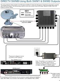 guide for using directv swm technology winegard mobile less than 40 ft between antenna swm8 note the splitter is not required in