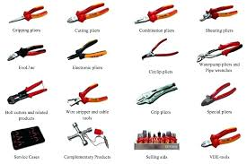basic hand tools list name carpentry and its functions their uses carpentry tools list