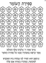 Chart For Counting The Omer Sefirat Haomer Chart Shavuot And Omer Chart Hebrew