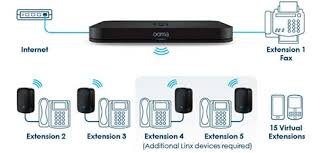 ooma office business class phone system newegg com LAN Cable Wiring Diagram easy do it yourself setup
