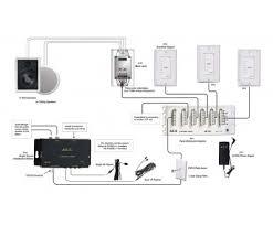 whole house speaker wiring diagram schematics and wiring diagrams wiring diagram home audio diagrams and schematics