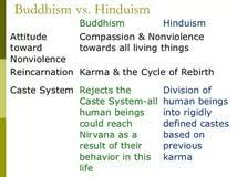 hinduism essays master thesis finance research paper page order strong essays hinduism essay hinduism hinduism is the world s third largest religion and was originated in the n subcontinent is rare