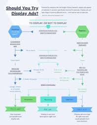 49 Best Flow Chart Images Chart Infographic Engineering