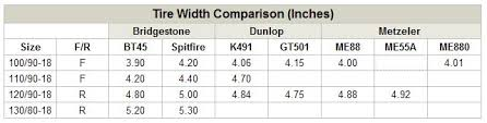 Tire Height Chart Comparison Motorcycle Tire Height Comparison Disrespect1st Com