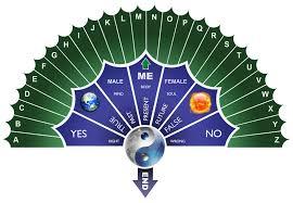 New Pendulum Charts Spiritual Forums